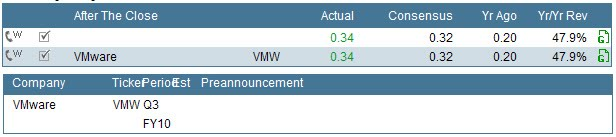 VMW briefing