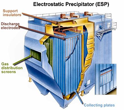 external image precipitador.png