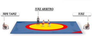 ARBITROS