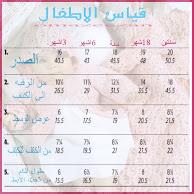 قياسات الأطفال والنساء لعمل الفساتين والبلوزات