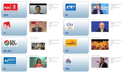 canales partidos politicos youtube