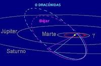 Orbita SPMN110708