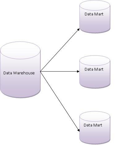 informatica mdm interview questions and answers pdf