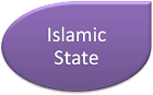 http://www.grandestrategy.com/p/islamic-state.html