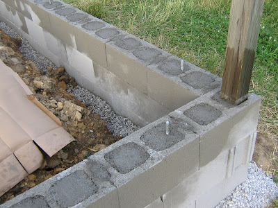 Homesteading In Tennessee The Concrete Stem Wall