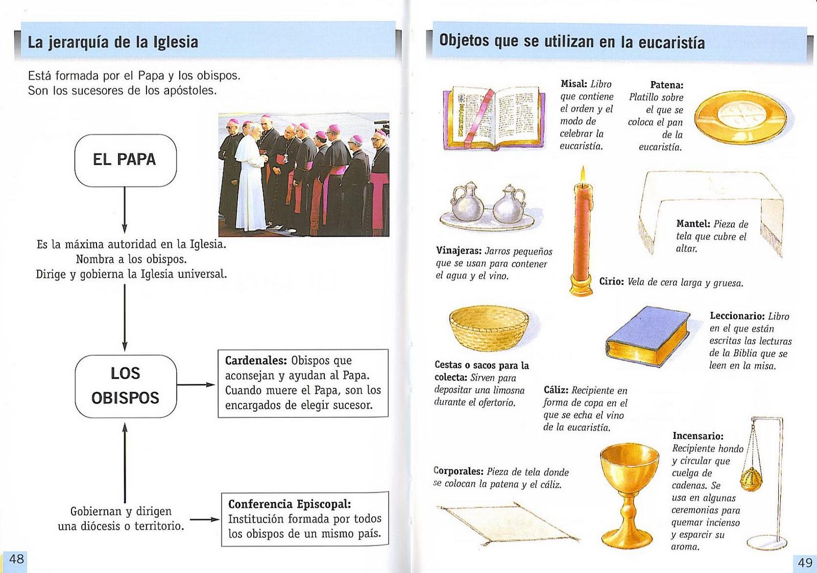 MATERIALES DE RELIGIÓN CATÓLICA: LA JERARQUÍA DE LA IGLESIA ...