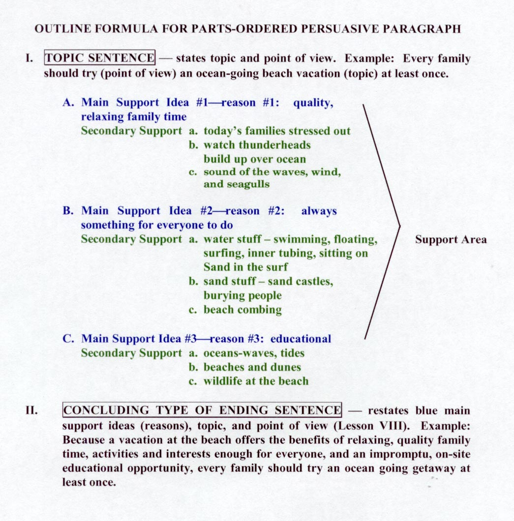 Related Post of Essay outline format