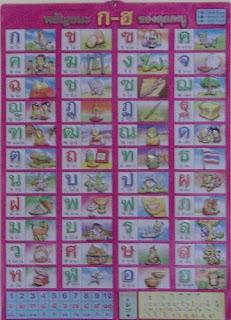 พยัญชนะไทย
