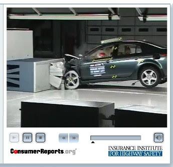 Http Www Consumerreports Org Cro Cars Repair Car Recalls Index Htm