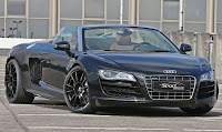 Audi R8 Spyder by Sport Wheels 6