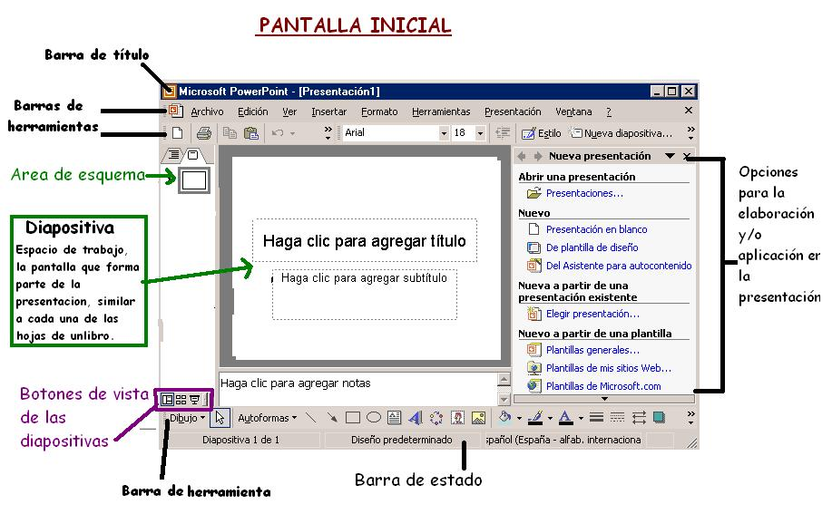Interfaz de Power Point» - Cami Sinis