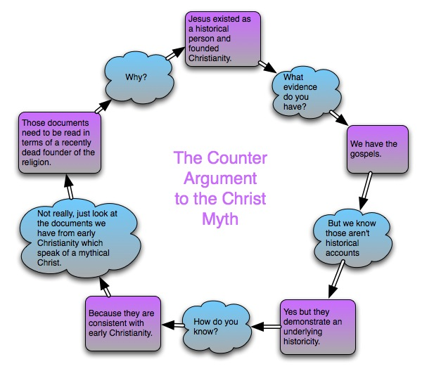 counterarguement in persuasive essay An effective persuasive essay also recognizes -- but dismantles-- the counterargument in other words, you'll want to acknowledge the other side's argument and.