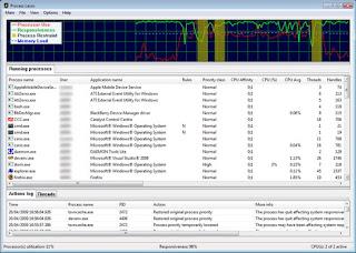 Process Lasso Pro 3.79.9 Beta