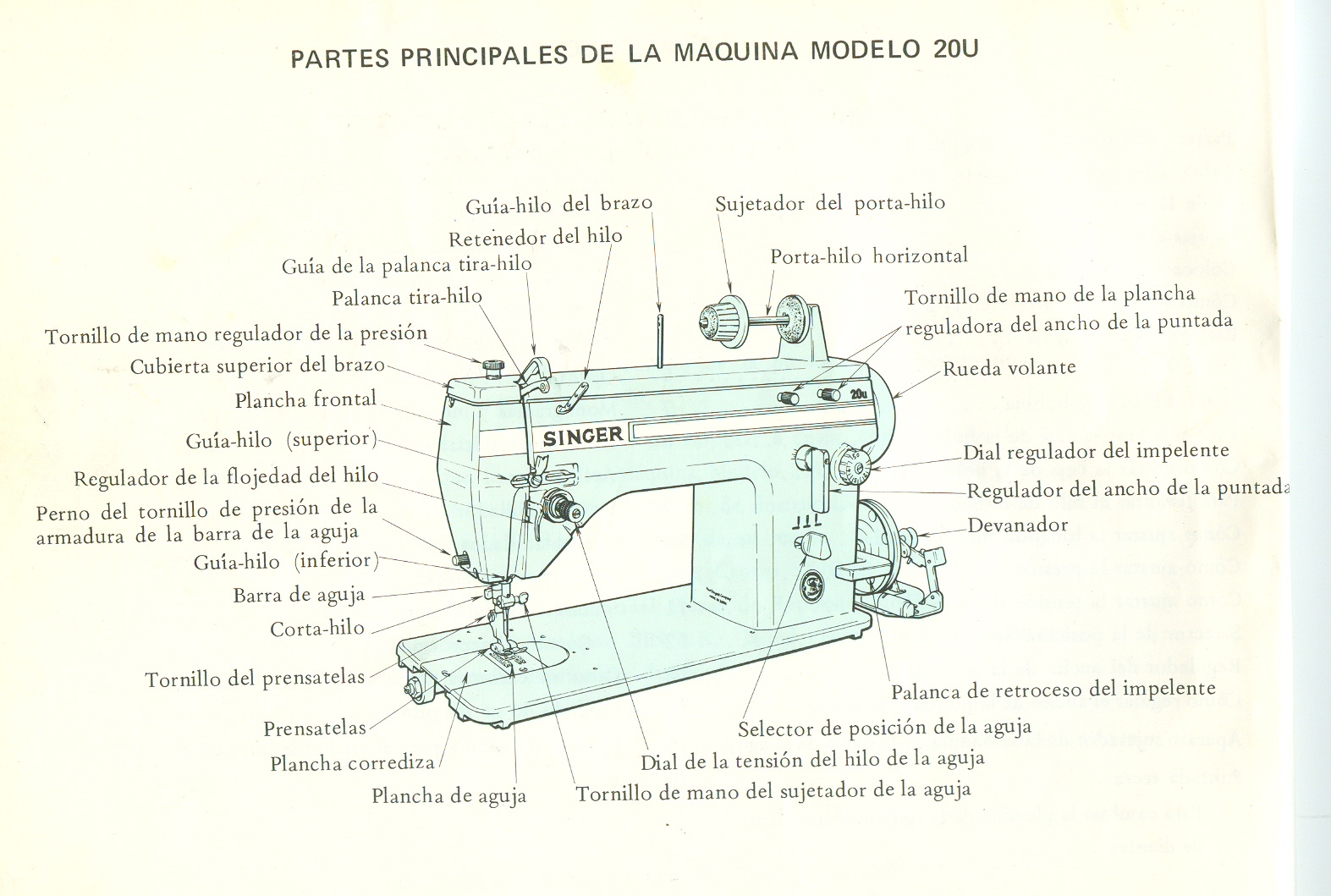 MODA Y CONFECCIÓN 1: PARTES DE LA MÁQUINA