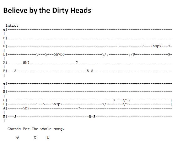 A Guitarist\'s Beginning: Tabs