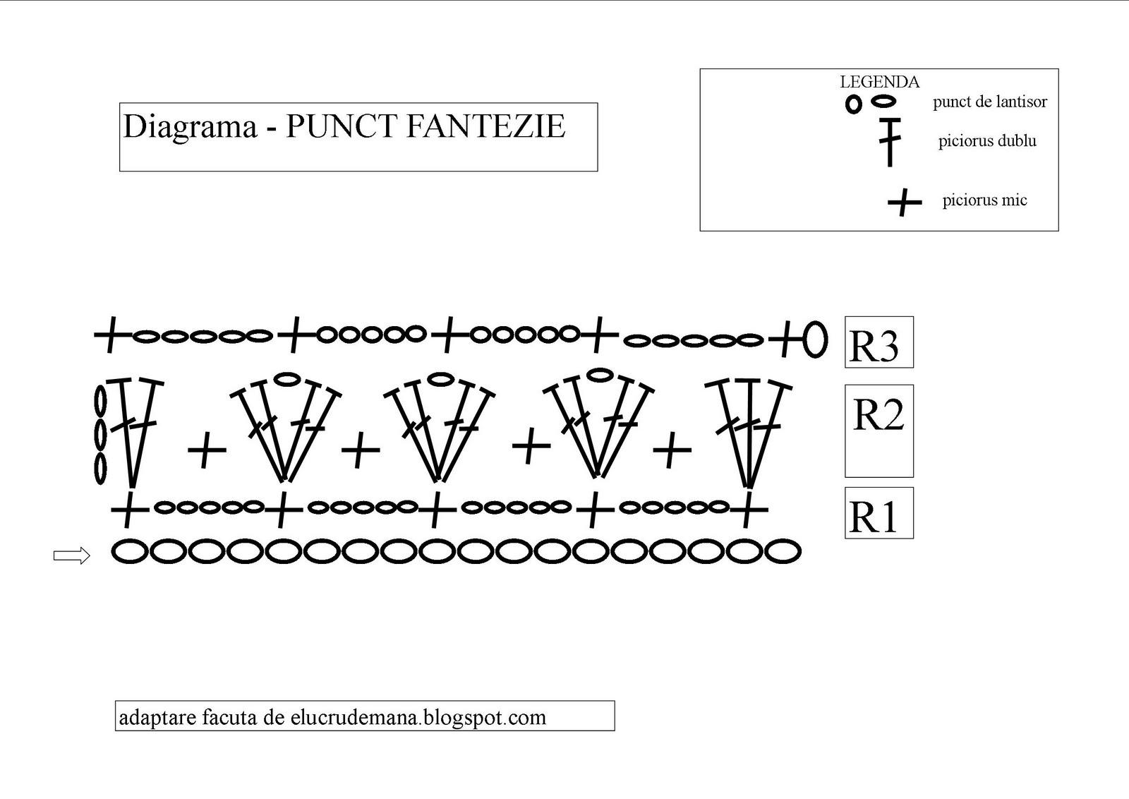 Diagrame Bolero Tricotat De Mana Copii