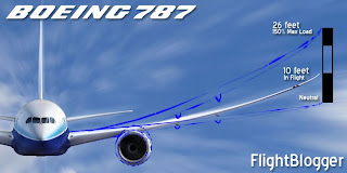 קצה הכנף של מטוס בואינג 787 יכול לנוע מעלה ומטה לא מעט מטרים