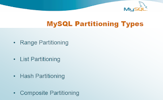 partitioning type