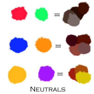 how do you make brown food coloring using red, yellow, green, or ...
