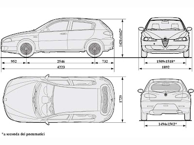 Alfa Romeo 147 5door