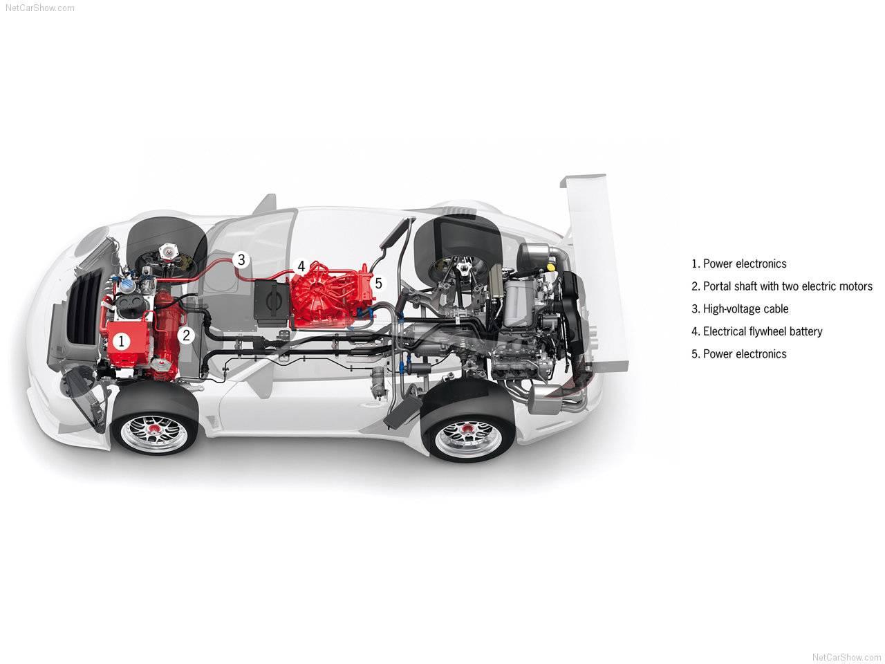 http://1.bp.blogspot.com/_lsyt_wQ2awY/TDrBtf6n4dI/AAAAAAAB9v4/oNsrbfEzfGo/s1600/Porsche-911_GT3_R_Hybrid_2011_1280x960_wallpaper_06.jpg