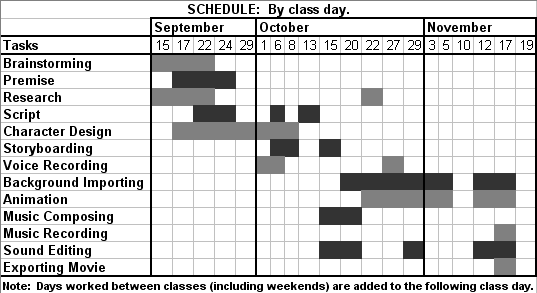 [Schedule.PNG]