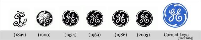 KBCD BlogSpot: GE Logo design