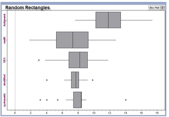 ap statistics 2009 2010 random rectangles activity. Black Bedroom Furniture Sets. Home Design Ideas