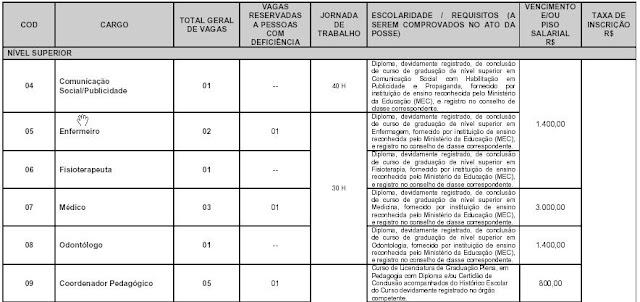 BLOG DO <b>CONCURSO</b>: Inscrições <b>Concurso</b> Público Prefeitura de <b>...</b> 2014