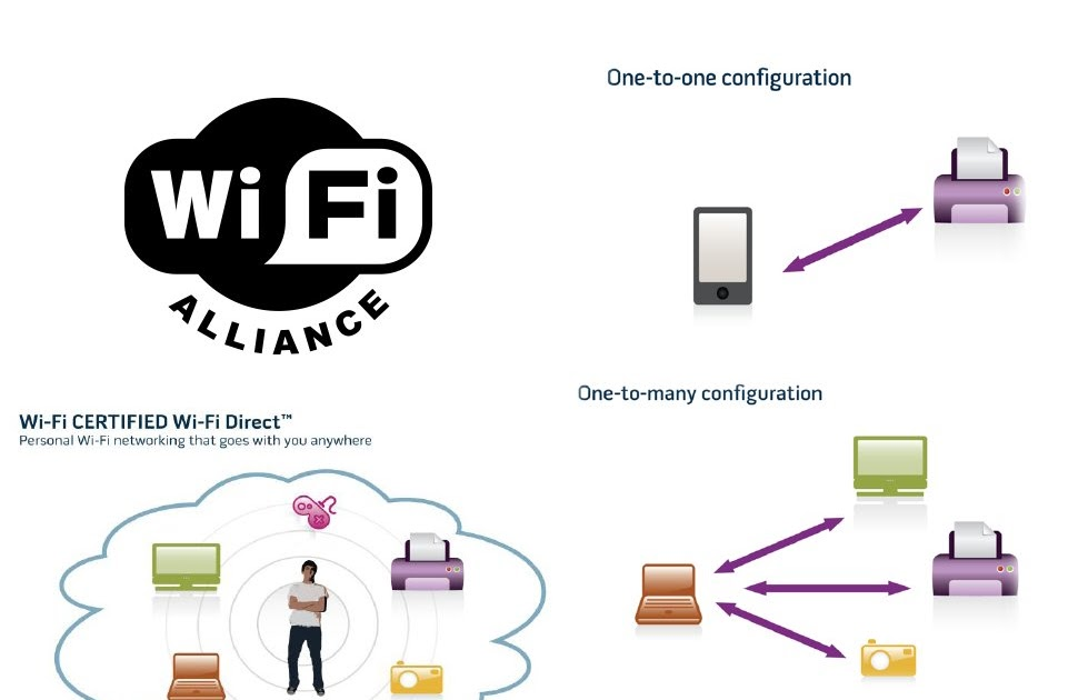 wireless devices without wi fi essay