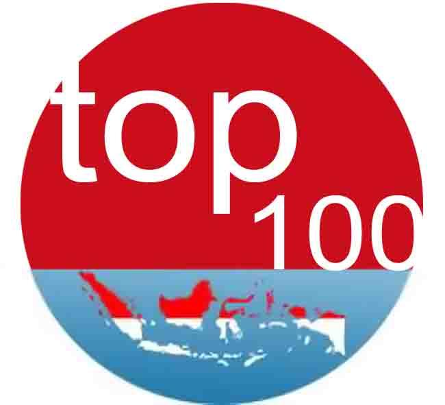 Alexa Website Ranking Indonesia