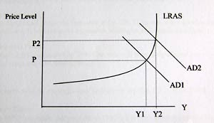 uk recession 2008 essay An examination of what causes recessions - both demand-side and supply-side factors diagrams and graphs to illustrate examples of what caused recessions 1930s, 1981,1991 + 2008/09.