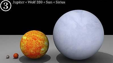 Perbandingan Planet Jupiter - Wolf 359 - Matahari dan Sirius : Planet Bumi Dan Perbandingannya dengan Benda-Benda Angkasa Lainnya - Simbya