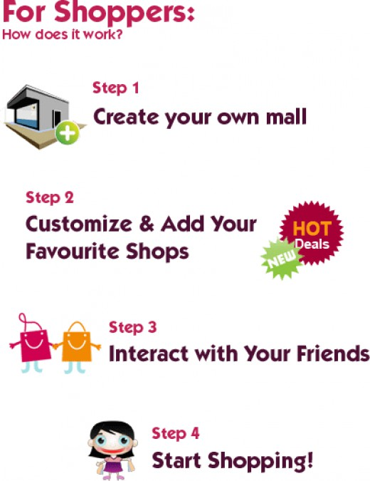 Enjoy ~ Wondeful ~ Life: Jipaban- your socializing online shopping ...