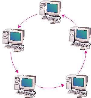 http://1.bp.blogspot.com/_mIt_iuopYHA/SJFdtw-C3CI/AAAAAAAAAAU/QtCCPFofF24/s1600/topologi_cincin.jpg