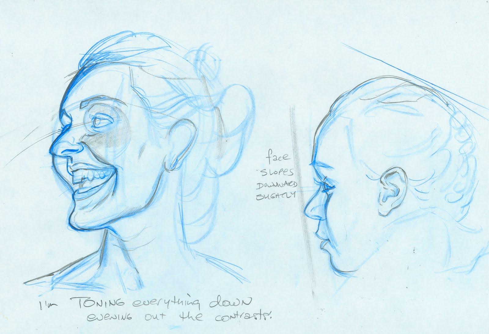 Line Drawing Of Human Face : John k stuff does all this human drawing help cartooning