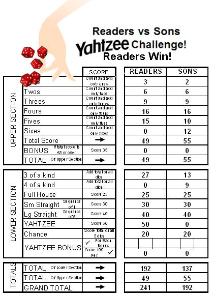 yahtzee spielen kostenlos