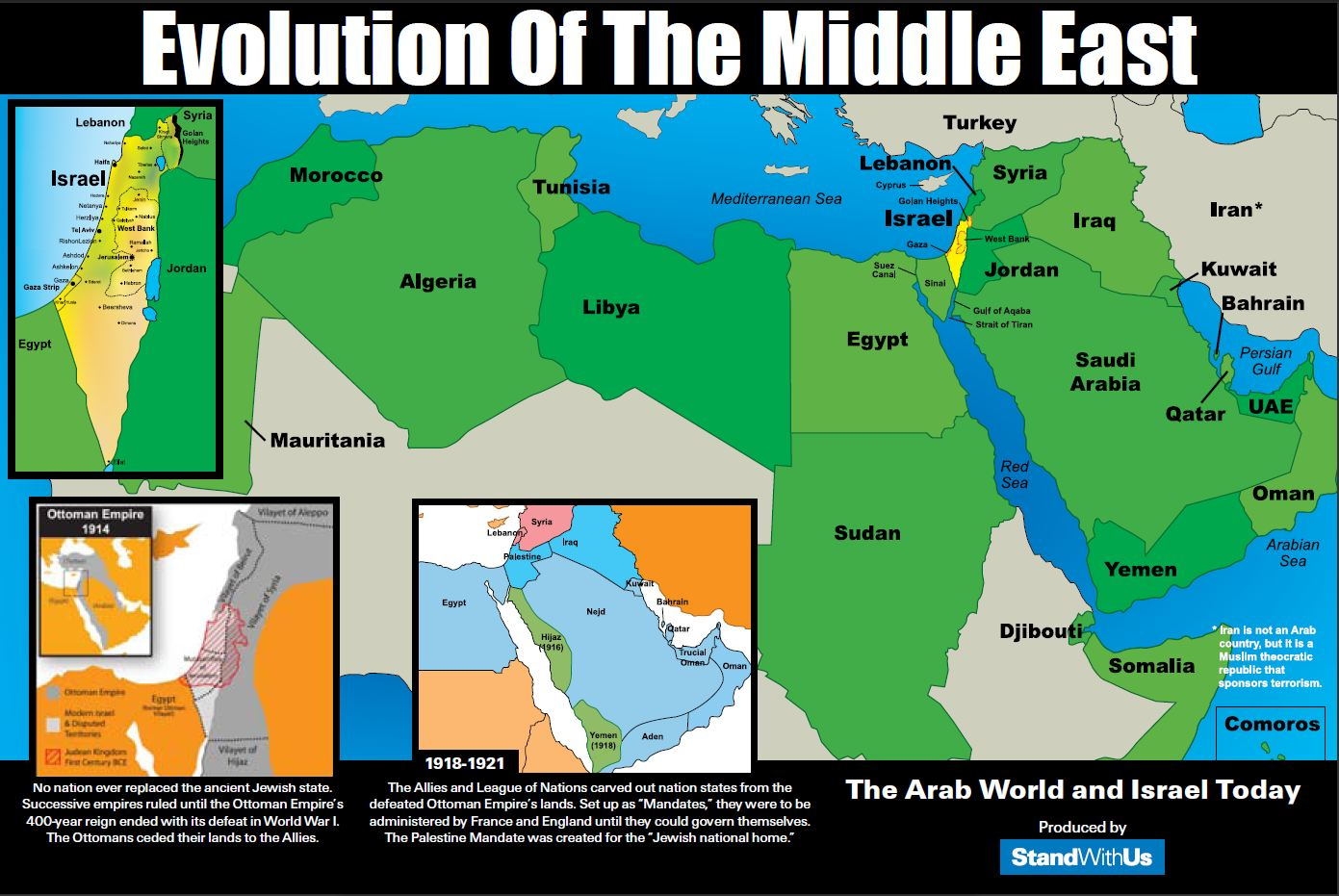 El Cid Rides Again Evolution of the Middle East Territories