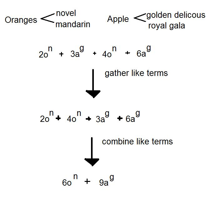 coefficient in math linear relationship are define coefficient in mathWhat Is A Coefficient In Math