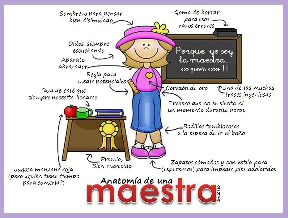 Educador@s del Mundo: 2010