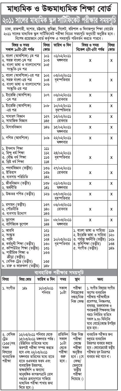 SSC Examination Will Be Start From 01 February 2011 And End On 30 March There Are Gaps Between Exams Also In This Time Candidates Can Well