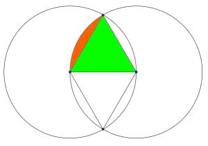 área entre dos arcos