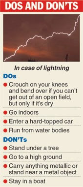 Dos' and Don'ts in lightning