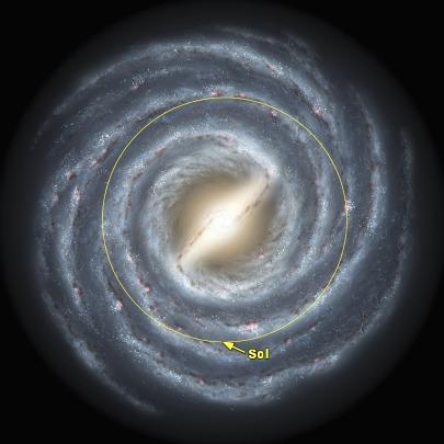 La Vía Láctea y las eras geológicas