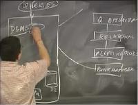 DBMS(11 lecture ArsDigita University)