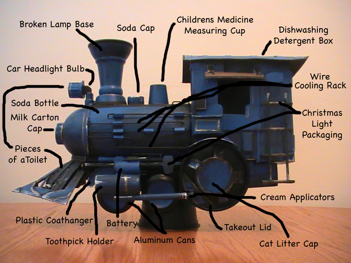 Train Parts Diagram