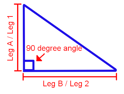 how to find the second leg of a triangle