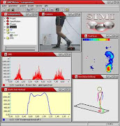 Research Biomechanics