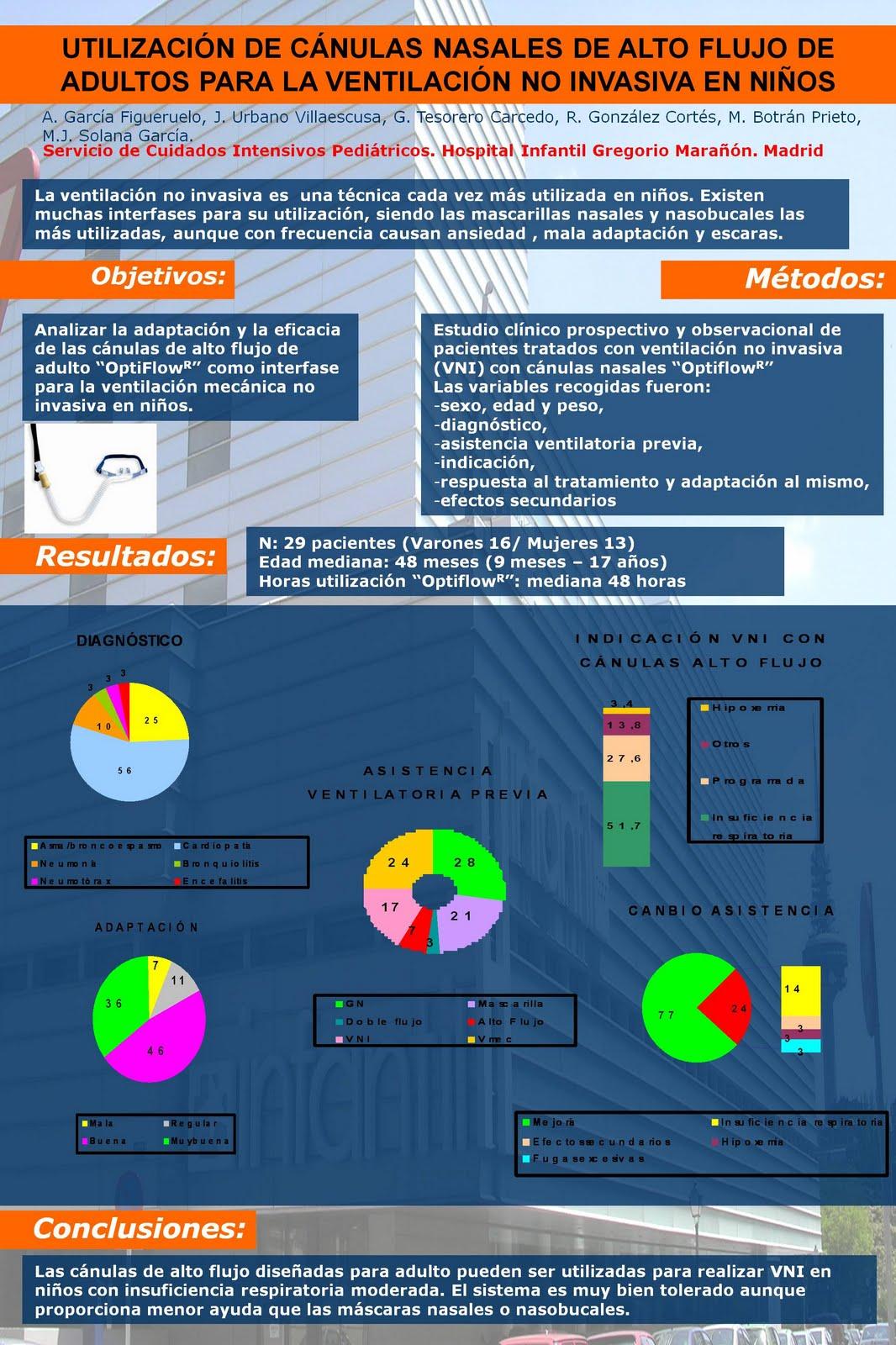 taller-pruebas: Sobre cómo elaborar poster científicos