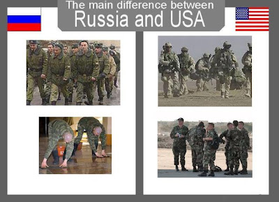 Main Differences between Russia and USA Seen On www.coolpicturegallery.net